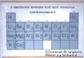 A periódusos rendszer első húsz atomja