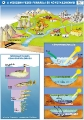 A vízszennyezés forrásai és következményei.