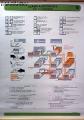 Számítástechnikai oktatótáblasorozat