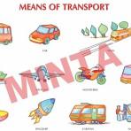 Közlekedés – angol