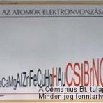 Az atomok elektronvonzása