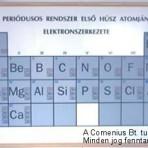 Periódusos rendszer első 20 atomjának elektronszerkezete